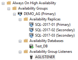 617 Availability Group Setup